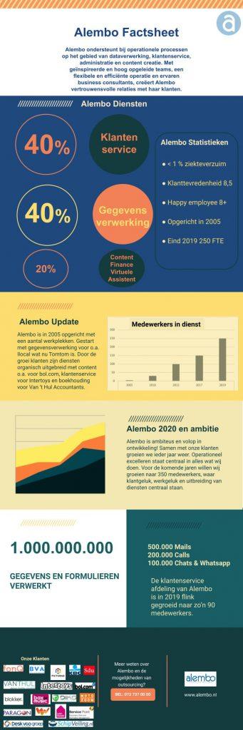Alembo factsheet 2019